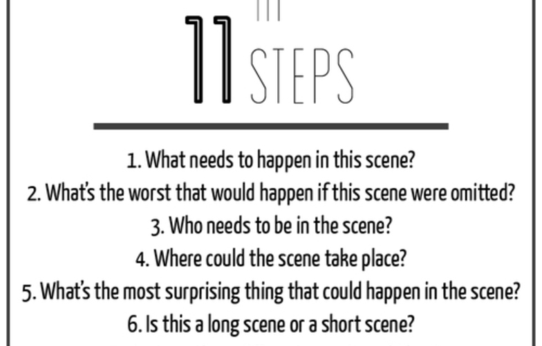 Extra_large_how-to-write-a-scene-inforgraphic